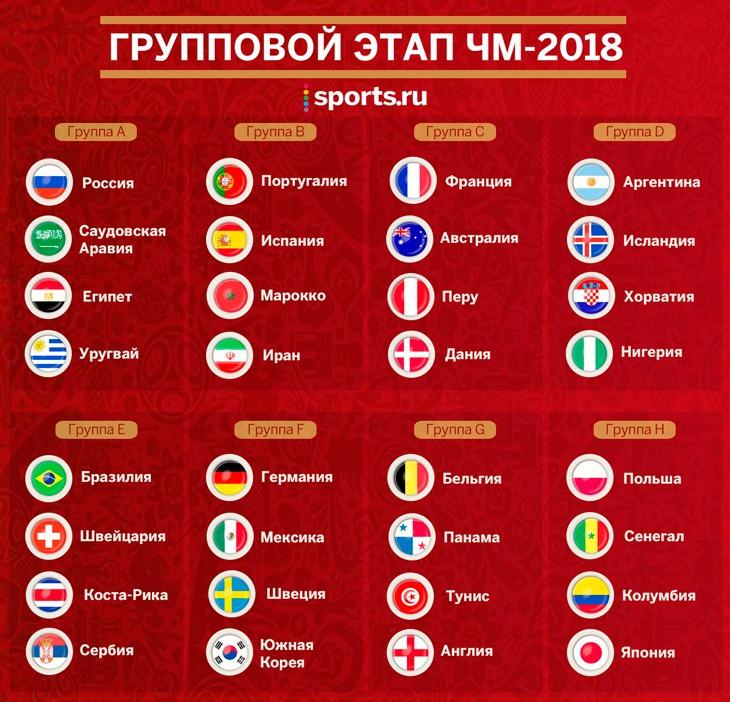вибратор таблица чемпионата мира по футболу в россии 2017-2018 тела